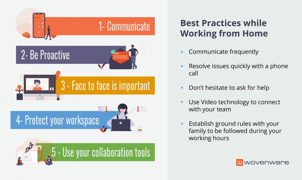 Wovenware - Best Practices while Working from Home